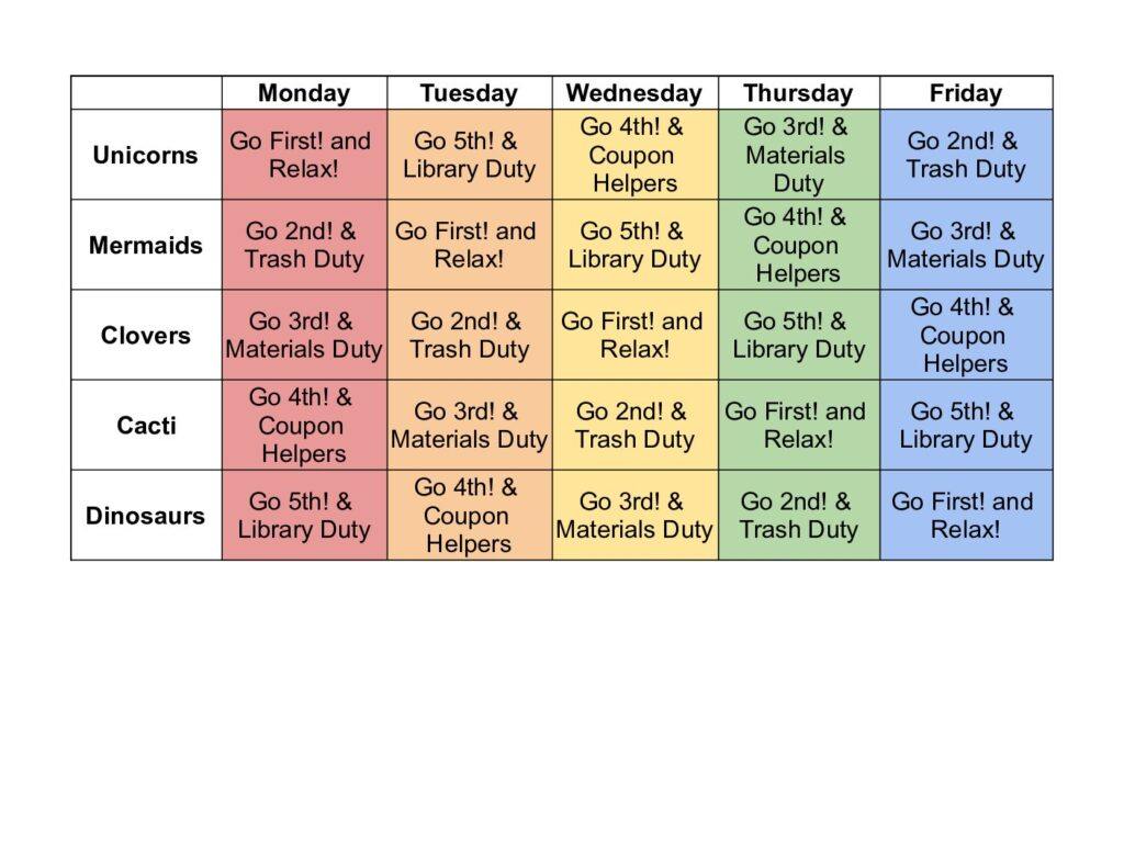 flexible seating classroom management - a chore chart with order of seating
